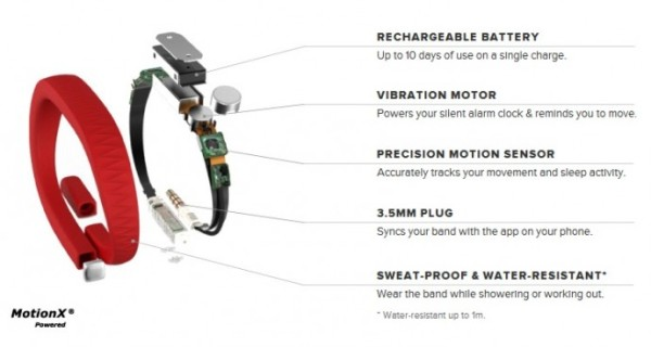 UP by Jawbone Motor Diagram