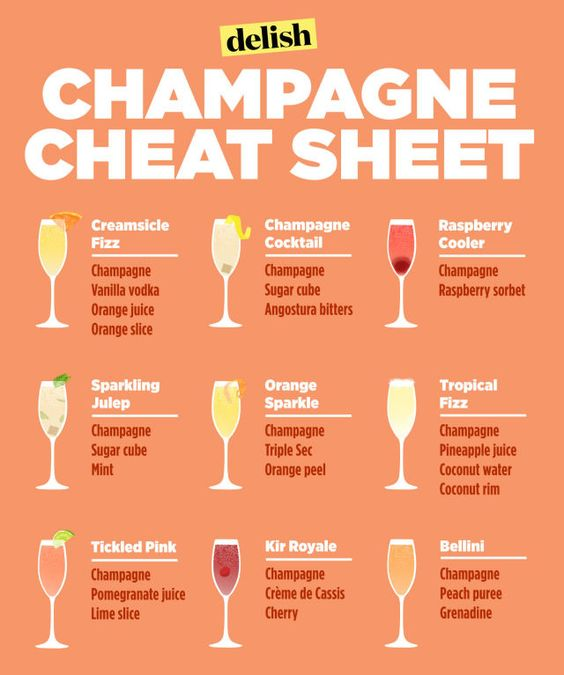 Champagne Cocktail guide from delish.com